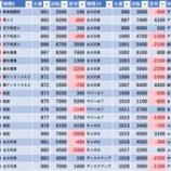 『1/19 ZENT竜ヶ崎 旧イベ』の画像