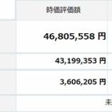 『【運用状況】2017年3月の資産総額は4680万円でした!』の画像