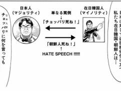 川崎国さん、日本人に対するヘイトスピーチは問題ないと宣言してしまうwwwwww
