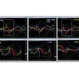 『CFDでも指標トレードは可能か?』の画像