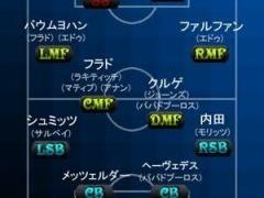 内田篤人、PSGからオファーがきていた!← これwww