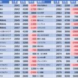 『4/3 エスパス高田馬場本店 第一土曜』の画像