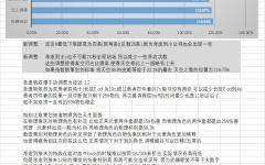 【原神】エウルア用大剣比較の中国の最新データがこちら
