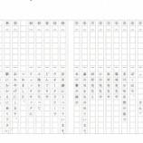 『実物資料集33 〜しい(形容詞)の授業』の画像