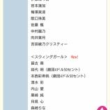 『【乃木坂46】3期生舞台『星の王女さま』に秋元康プロデュース劇団員が出演している件・・・』の画像