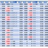 『6/15 楽園渋谷駅前』の画像