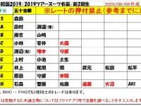 【欅坂46】最新の生写真レート…(画像あり)