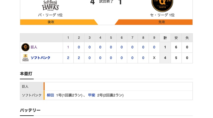 【巨人試合結果…】<巨 1-4 SB> 巨人4連敗で日本一ならず…屈辱の2年連続4連敗…