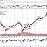 『優良株を割安な価格で手に入れられるタイミングが近づきつつある』の画像