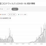 『大阪の新型コロナウイルス対策』の画像
