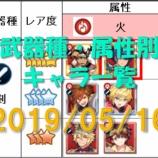『【ドラガリ】武器種属性別キャラマトリクス【2019/05/16】』の画像
