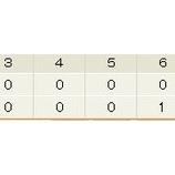 『【野球】パ・リーグ L1-7E[3/30] 辛島今季初勝利!楽天、13安打で4年ぶり開幕3連勝!西武は35年ぶり開幕3連敗』の画像