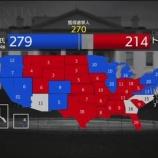 『【衝撃】バイデン当選でアメリカ経済死亡確定へwwwww』の画像