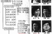 辻本の内縁の夫、北川明「違法捜査をしていることを明らかにしたかった」 ~テロ捜査流出情報出版