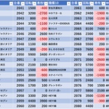 『3/6 エスパス高田馬場本店 第一土曜』の画像