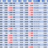 『8/27 エスパス渋谷本館 旧イベ』の画像