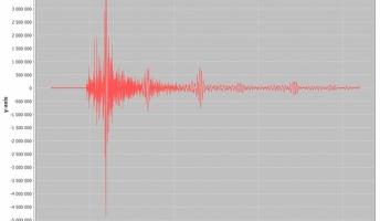 歴代巨大地震の揺れの長さが1つだけヤバい・・・