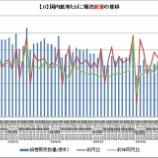 『【JT】10月の国内紙巻たばこの販売は前年比で大幅に増加したよ!』の画像