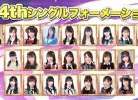 54thシングル「NO WAY MAN」選抜メンバー発表!チーム8からは本田仁美、小栗有以、岡部麟、倉野尾成美、下尾みうの5人が選抜入り!