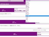 """【乃木坂46】""""保美緒""""って誰だよ..."""