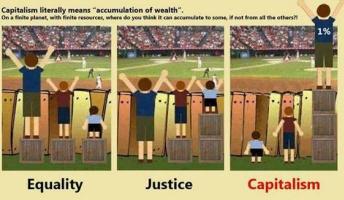 成功者「人間は皆平等だ!」 負け犬「人間は平等じゃない、生まれも育ちも運も才能も貧富も何もかも違う」