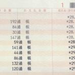 【年収150万円】旦那は無職!貧乏生活の全貌。〜借金返済&貯金〜