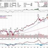 『米株急落で個人投資家が取るべき投資戦略』の画像