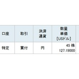 『【JNJ】不人気優良株のジョンソン・エンド・ジョンソン株を61万円分買い増したよ!』の画像
