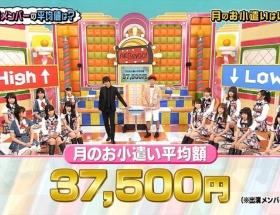 AKBメンバーの平均お小遣い 月3万7千円  中には15万円のメンバーも 「遊びに行く時は常にタクシーを使う」