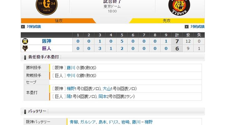 【 巨人試合結果・・・】< 巨 6-7 神 > 巨人敗れる・・・3勝1敗 岡本の2ランで同点に追いつくも9回に中川が被弾!