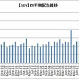 『【朗報】SDYとSPYDは前年同期比で大幅増配だよ!』の画像