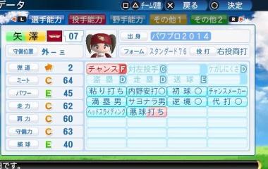 『矢澤 にこ パワプロ(野手Ver)』の画像
