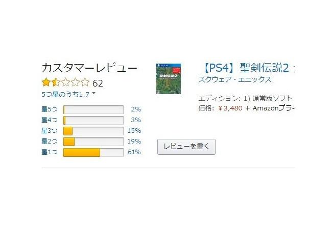 【聖剣伝説2】Amazon評価1点台突入。公式はだんまりでファンも困惑