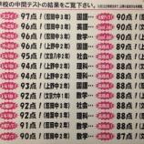 『【中間試験】成績結果!!』の画像