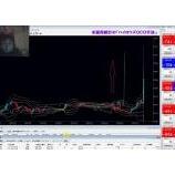 『発表20秒前に急騰!米雇用統計「ハイロウズOCO手法」動画』の画像