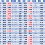『6/14 エスパス上野新館 旧イベ』の画像