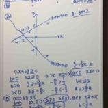 『2018年名古屋大学文系数学1番【数Ⅱ/直線の不等式が囲む領域の面積の嫌な奴版】』の画像