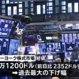 『【鬼暴落】NYダウ-2,352ドルでCB再発動!投資家は下落局面に保有株を積み増す配当の働きを「下落相場のプロテクター(安全装置)」と心得よ!』の画像