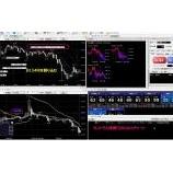 『ドル円また【15年ぶり円高更新】その時セントラル短資FXのシグナルは?』の画像