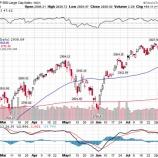 『調整局面から脱しつつある米株市場  相場に一喜一憂せず長期投資に徹する方法』の画像