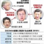 最新トレンドニュース速報 ♪