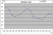 室井佑月 安倍首相を「どちらにしてもヤバい」「安倍晋三首相の数字のトリックに騙されてはいけない」
