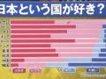 ついにテレビ東京が真実を放送する