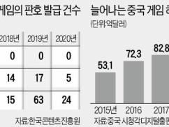 中国の韓国制裁がエグいwwwwwwww