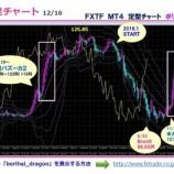 『ボリ平無料セミナー「バイトレーダー養成講座」明日(12/20)20:00~』の画像
