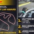 F1ブラジルGP動画:ボタスのファステストラップ