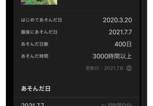 【快挙】ゲーマーさん、あつ森を1年ちょいで「3000時間」もプレイしてしまう