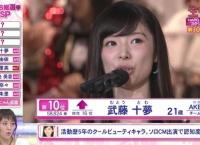 武藤十夢、初参加の総選挙でランクインしてから毎年順位が上がり続ける快挙