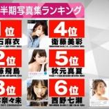『【乃木坂46】『MトピNEWS』に写真集の話題が!上半期写真集ランキングを乃木坂メンバーが独占!!』の画像
