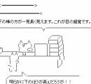 日本の教授が披露した錯視に海外が感銘